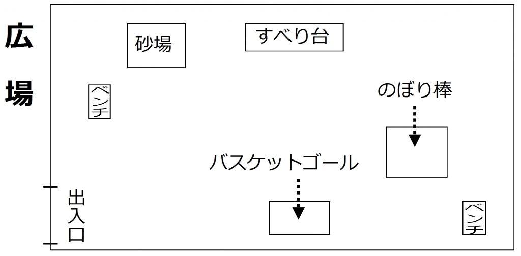 間取り図(広場)